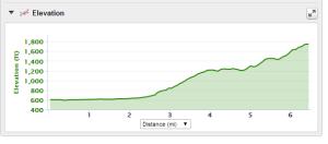 "Leg 6 of AOR, a ""leg crushing"" 1200 foot climb!"